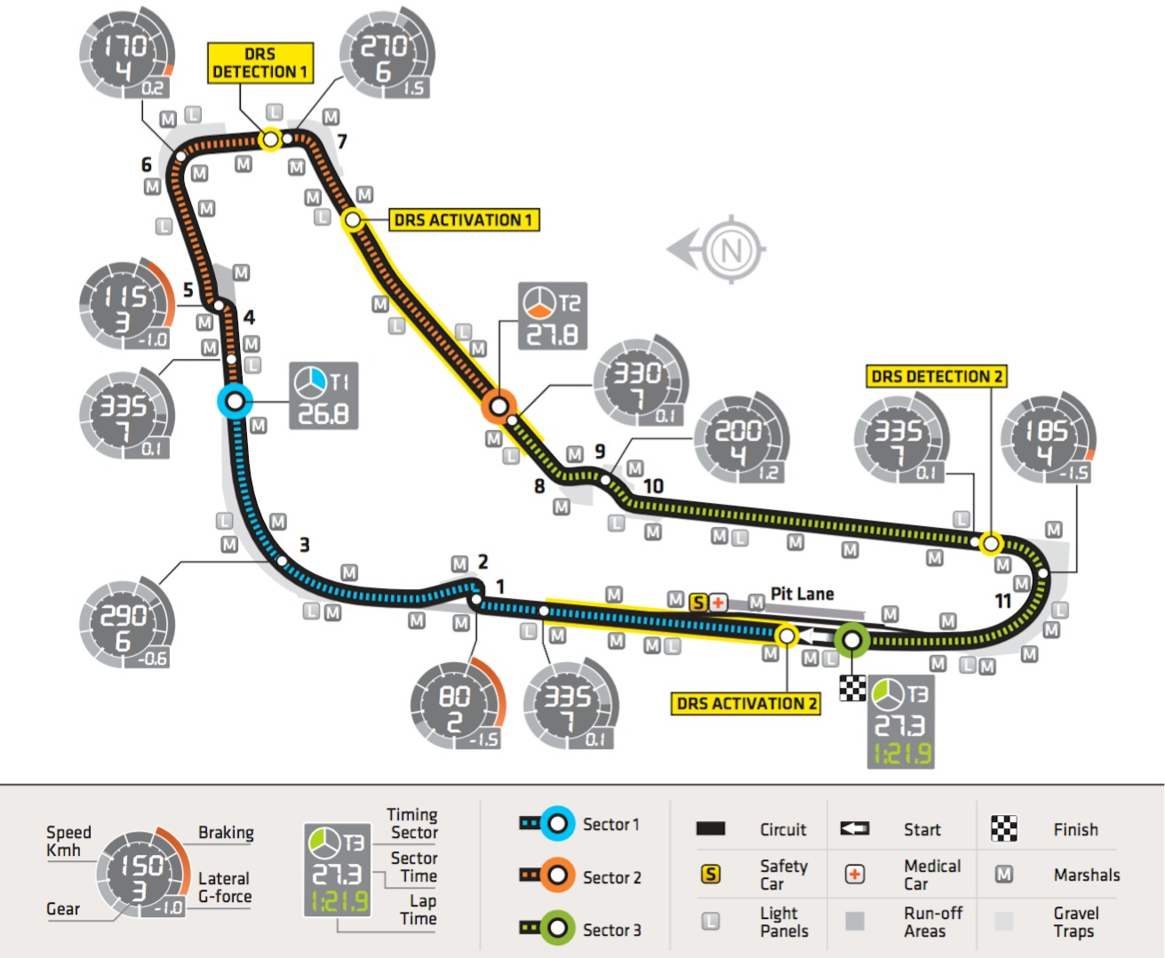 F1 Circuit Profile 2013 Italy Monza Autodromo Nazionale Formula 1 Diagrams Round 12 Thejudge13